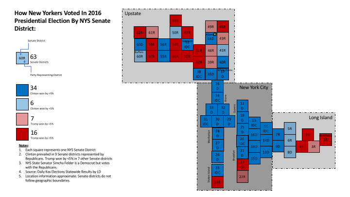 NYS_Senate_VotingResults.png