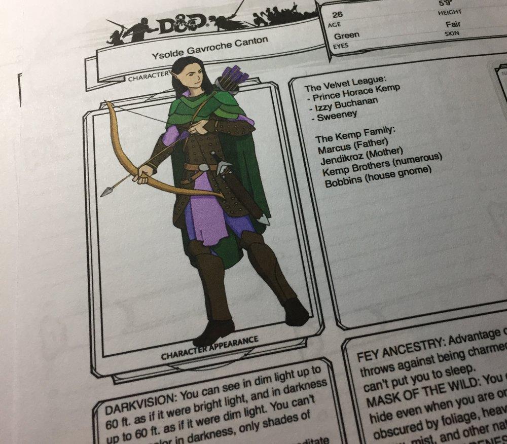 Ysolde's character sheet