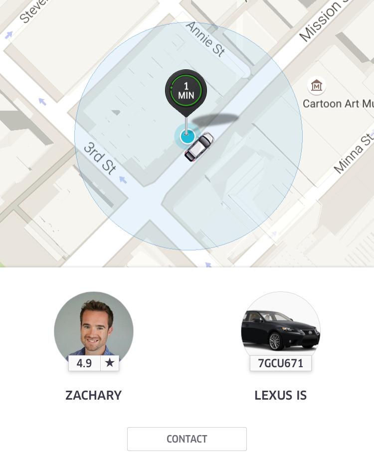 Zac Uber