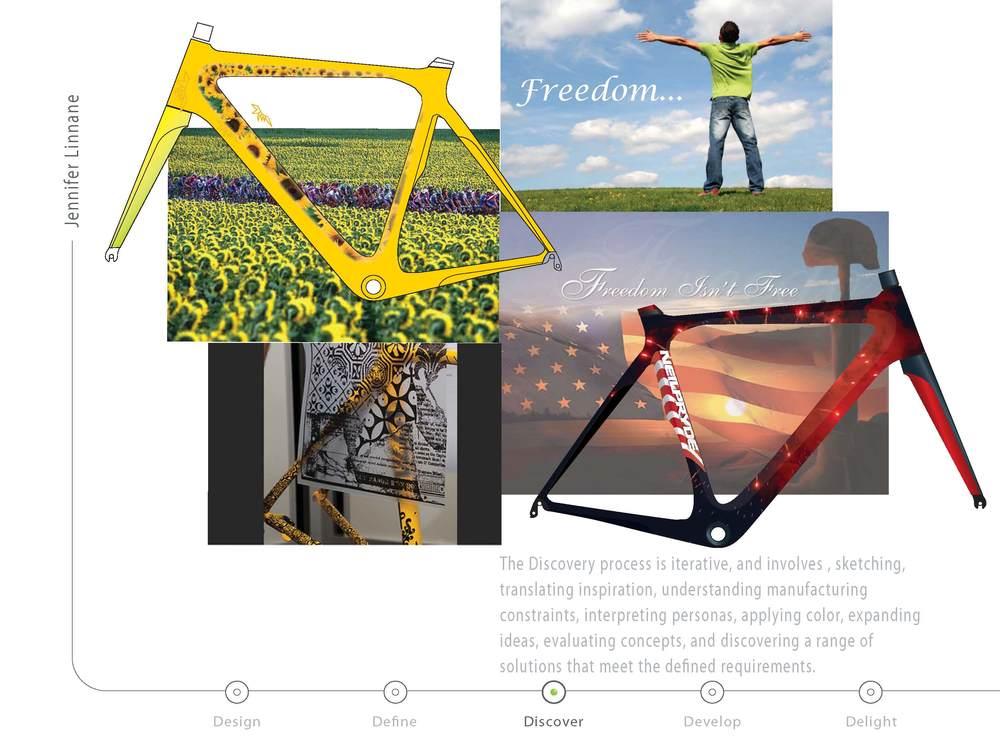 Bike Frame Graphics