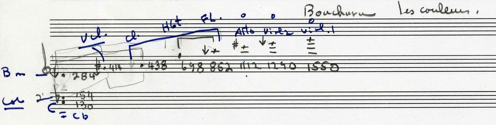 """Sketch of Claude Vivier's """" couleur """" spectral technique for his composition  Bourchara"""