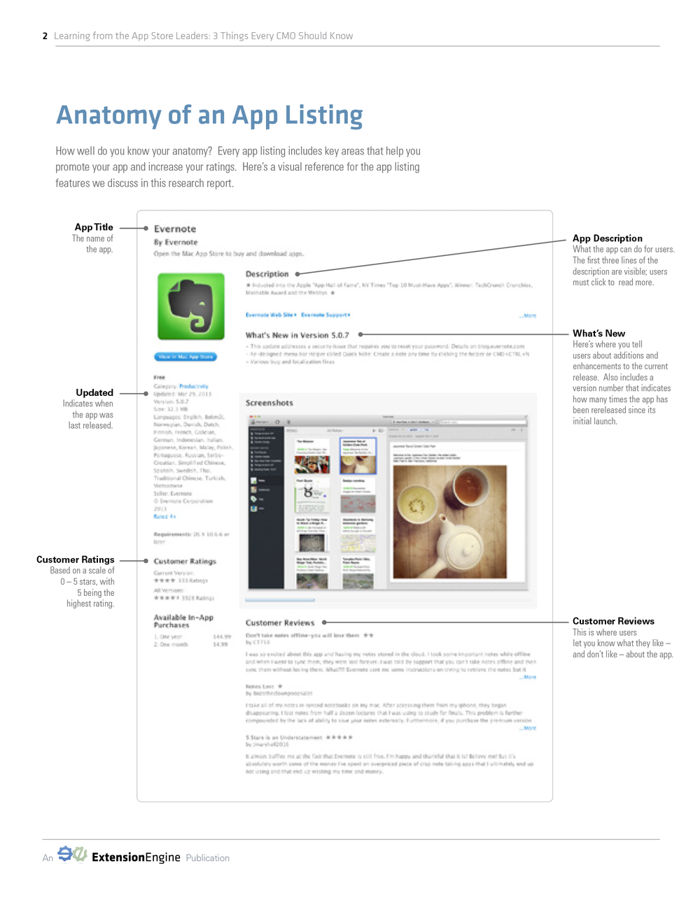 EE_Brief_AppStore-Leaders-4.png