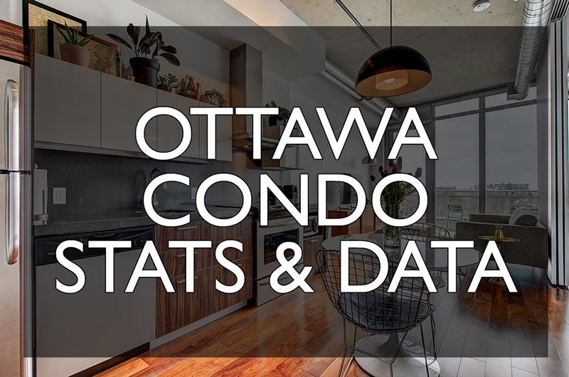 Ottawa-Condo-Stats-and-Data.jpg