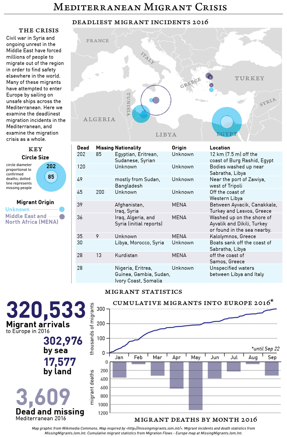 2016-10-06 MigrantsArtboard 1.png