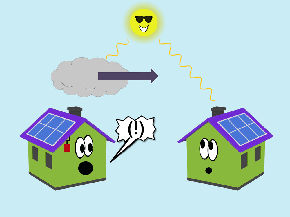 Could we use solar panels as cloud sensors?