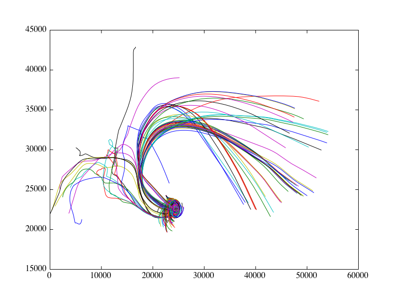 Air parcel trajectories entering a simulated tornadic vortex