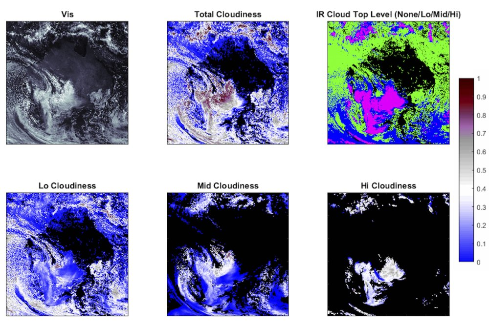 Satellite imagery decomposition