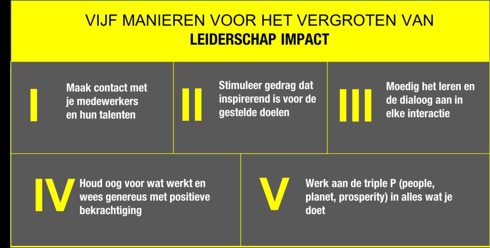 5 manier leiderschap impact.png