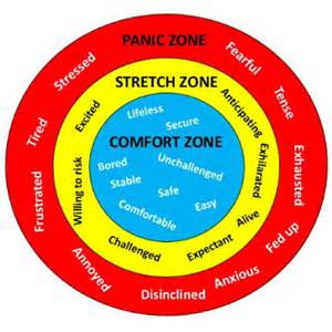 What is a Comfort Zone and How Can It Trap Us? — Geo Roberts