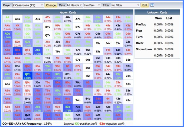 Poker analysis software pokerstars