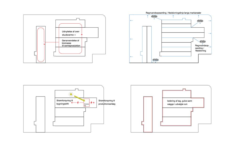 Energy diagrammer 2.jpg