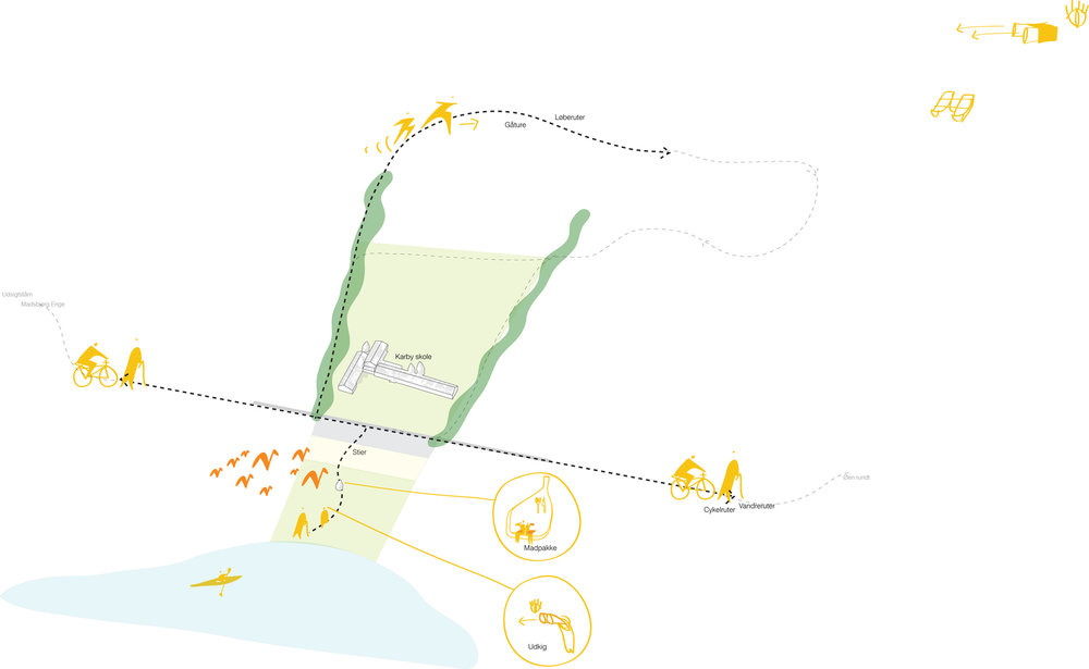 Situation_XL_diagram.jpg