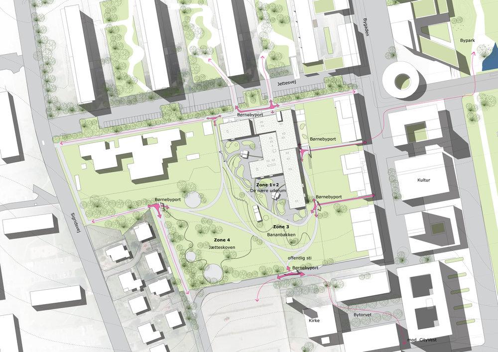 Plan: URBANlab nordic in cooperation withP+P arkitekter