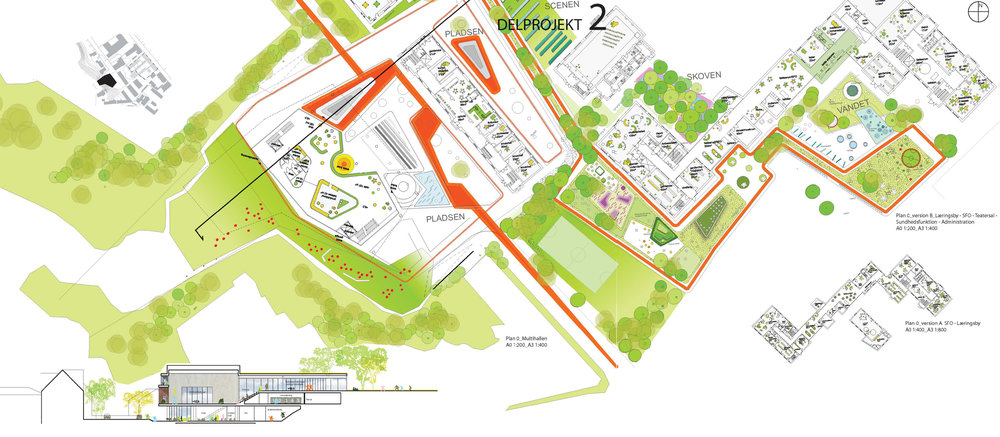 Plan: URBANlab nordic in cooperation with WHITE
