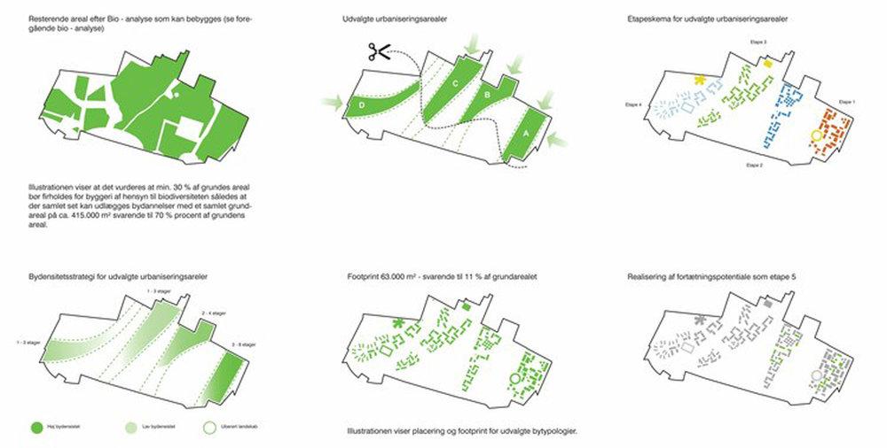 ByOtoperne_diagram_2.jpg