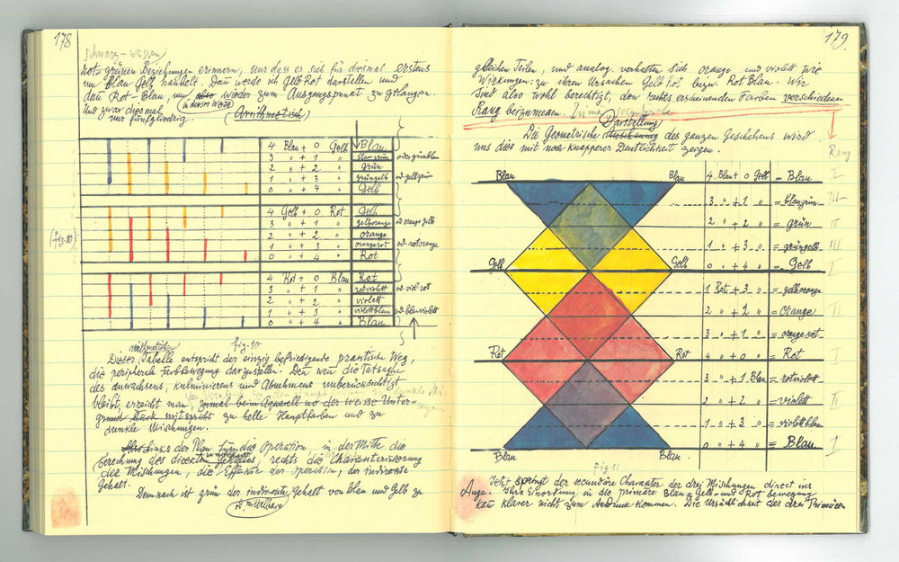 """ Paul Klee's Personal Notebooks Presenting His Bauhaus Teachings (1921-1931)"""