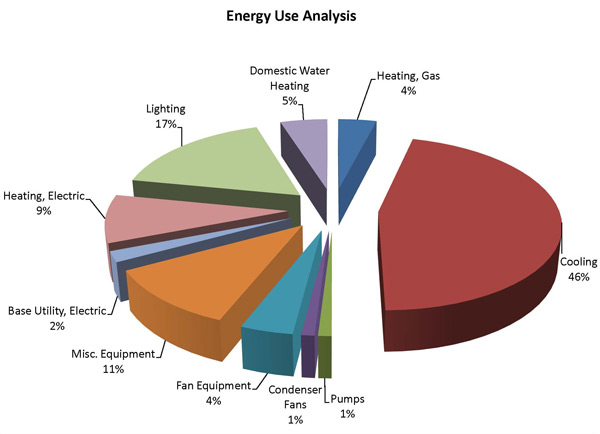energy-analysis.jpg