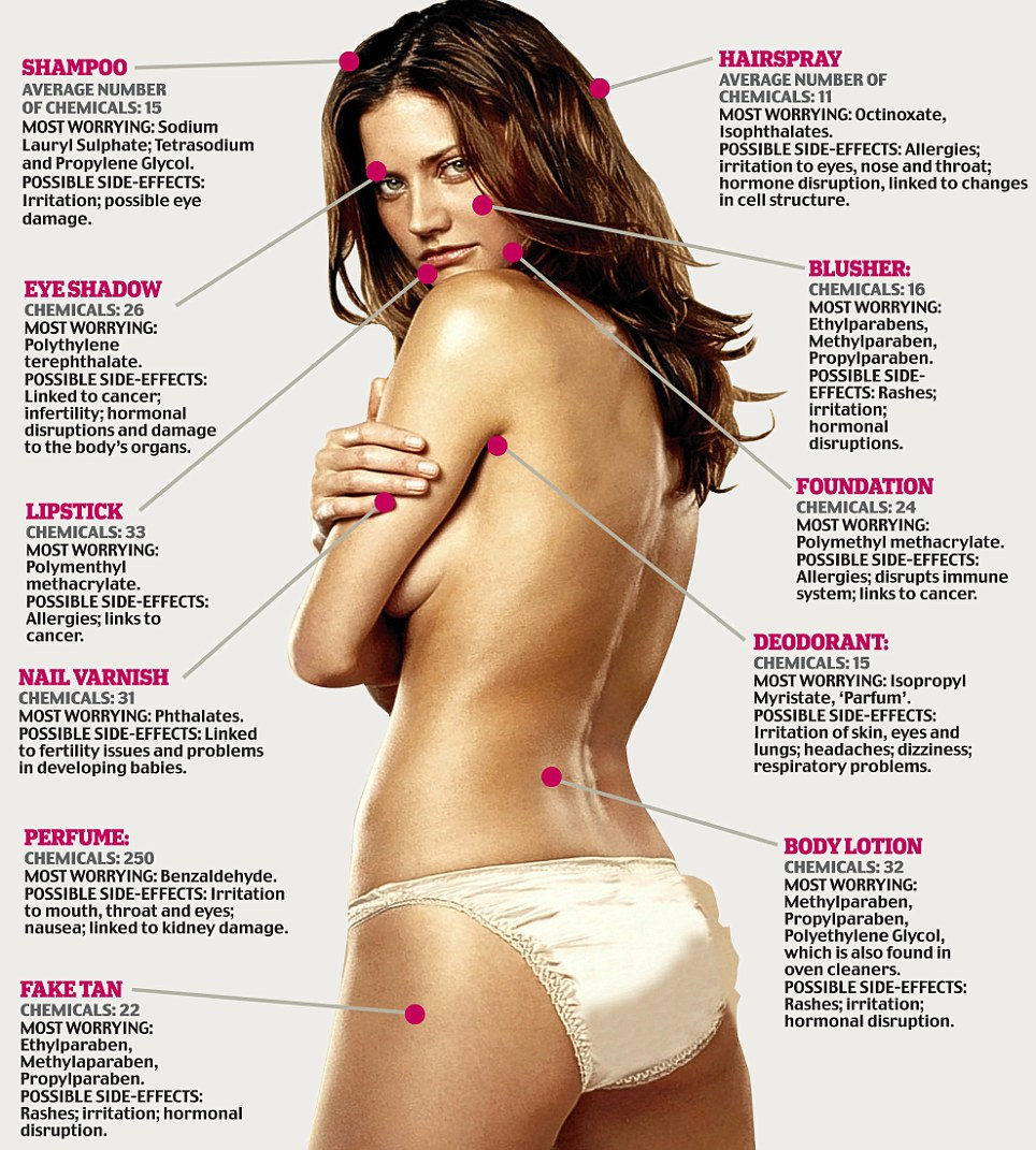 515-toxic-chemicals-women-every-day
