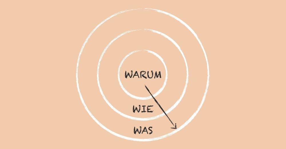 Der Goldene Kreis, Simon Sinek.jpeg