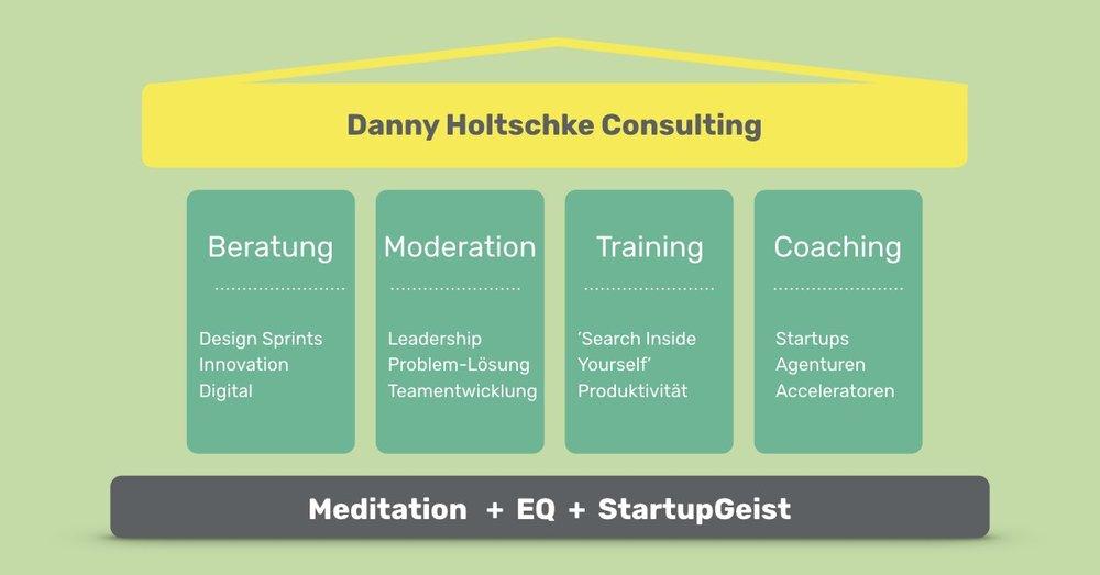 Danny Holtschke Consulting: Produkte und Dienstleistungen