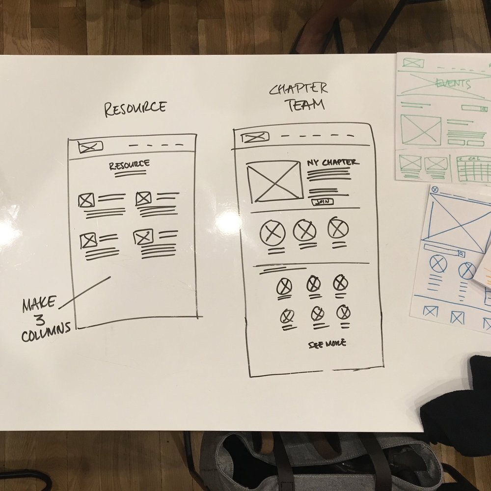 Resource & Chapter Team 2.jpg