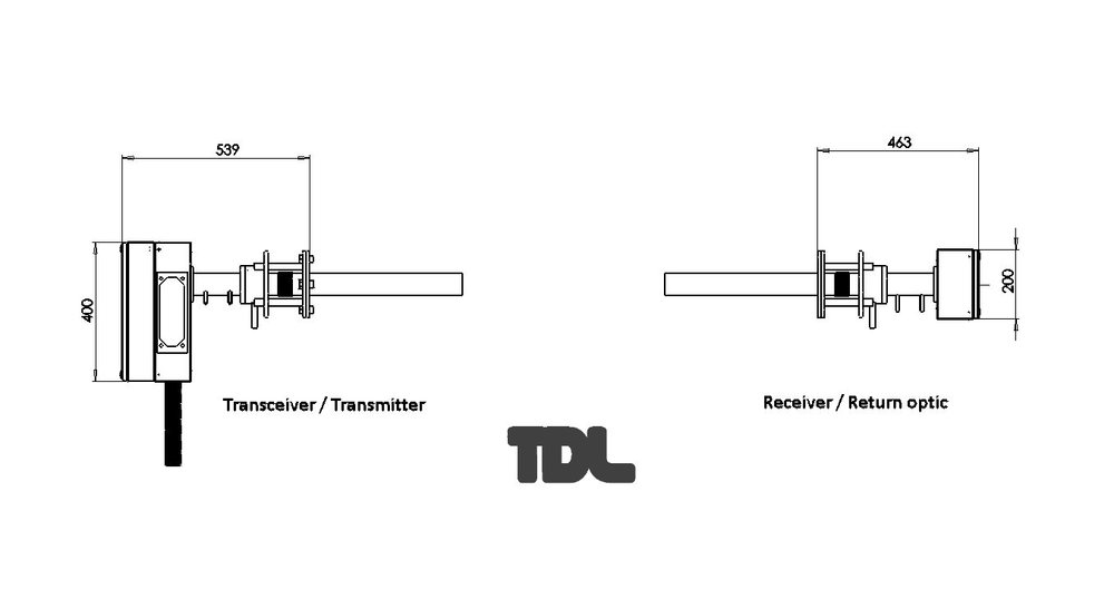 TDL multi-gas cross-duct laser monitoring system dimensions