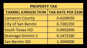 property tax update.jpg