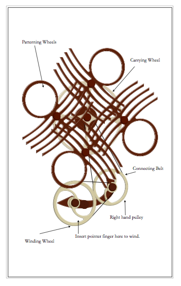 Plans For Wooden Kinetic Sculpture