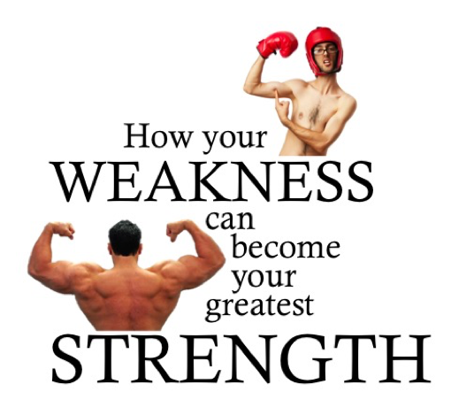 weakness of will Weakness of the will the primary philosophical topic explored under the  rubric weakness of the will is roughly what aristotle called akrasia this  classical.