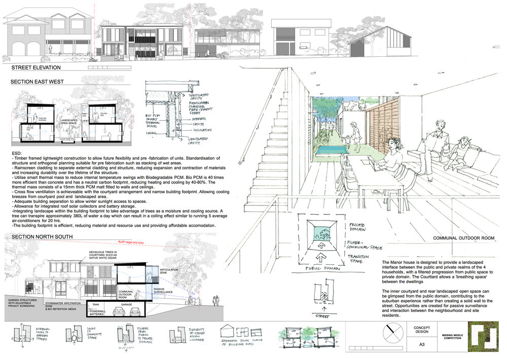 Design for a medium density courtyard development for a 4 dwelling Manor house