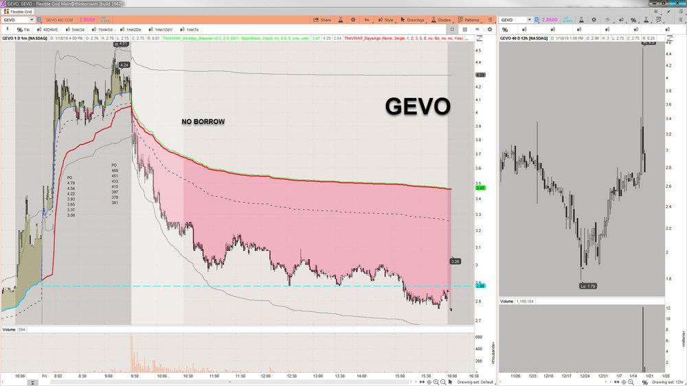 2019-01-18_16-09-29 GEVO.jpg