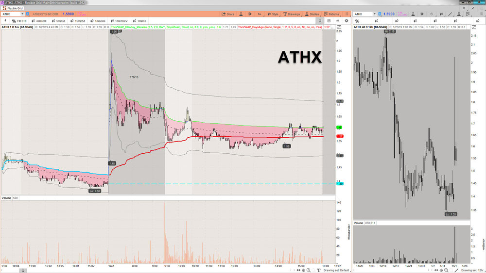 2019-01-23_16-47-38 ATHX.jpg