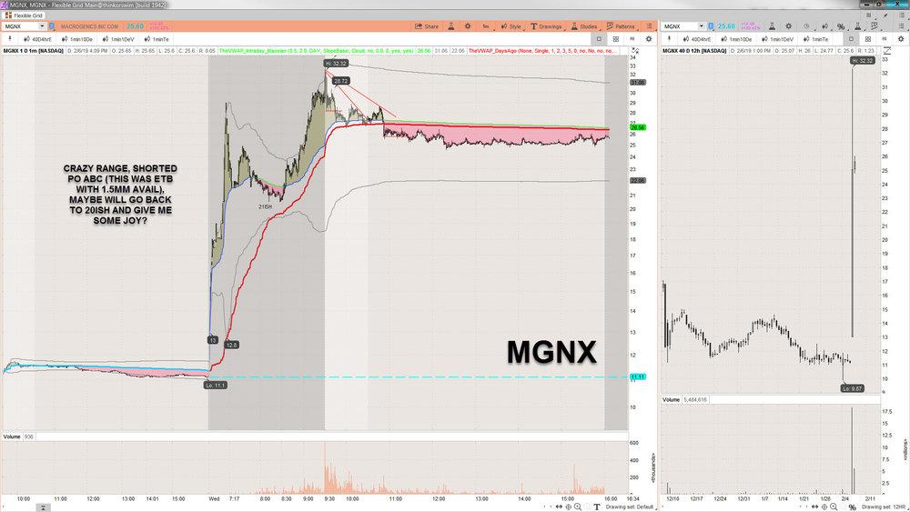 2019-02-06_16-11-24 MGNX.jpg