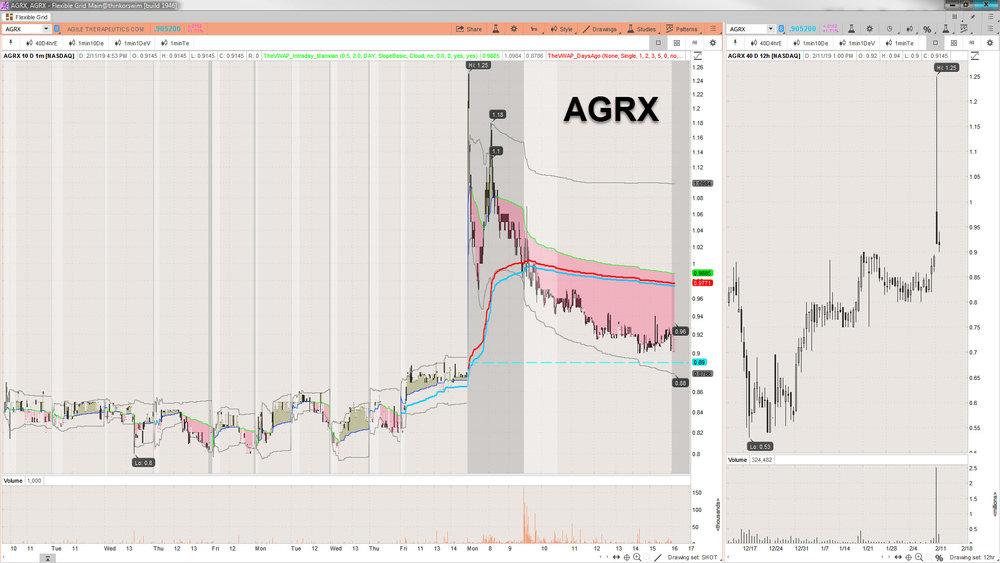 2019-02-11_17-35-28 AGRX.jpg