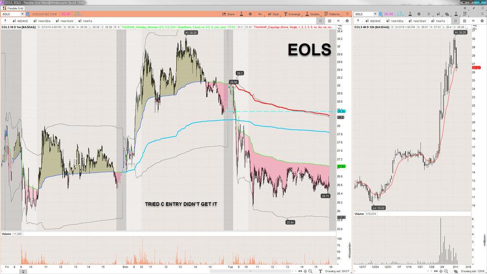 2019-02-12_16-02-12 EOLS.jpg
