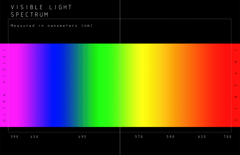 VisibleLightSpectrum_WesKnapp