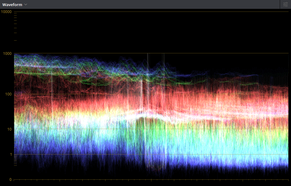 Waveform of the Pure HDR Grade, Itself, of the Three Images Below