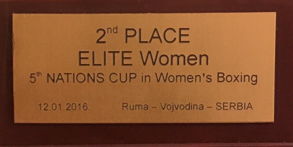 Grattis Svenska Team som tog andra plats bland alla Team som deltog 5th Nation Cup