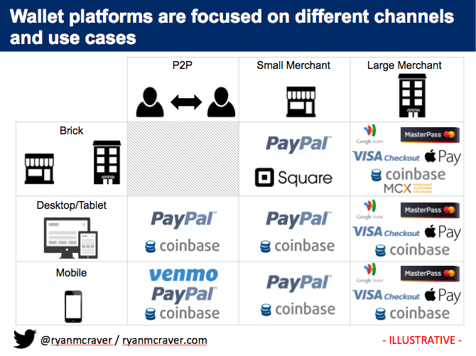 Payment Ecosystem.png