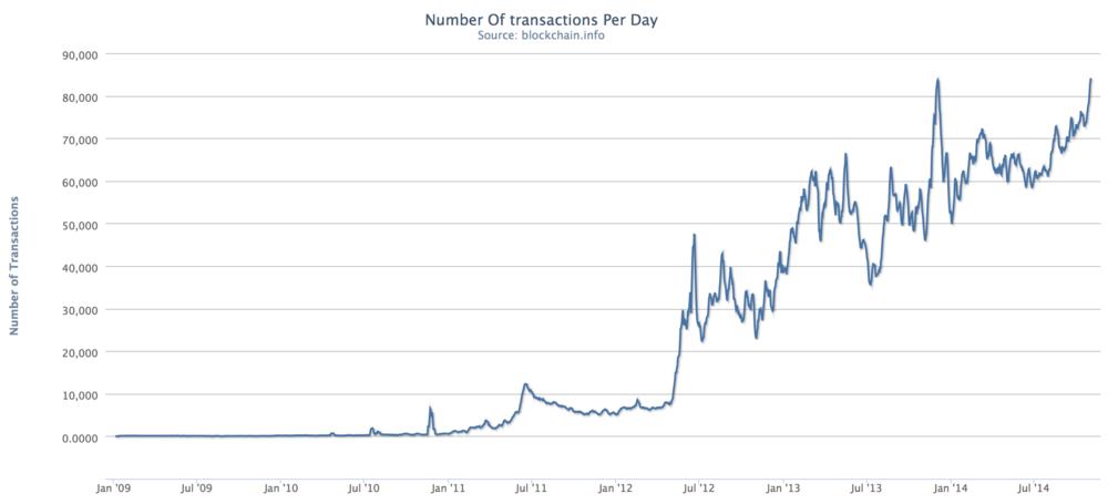 bitcoin_transactions.png