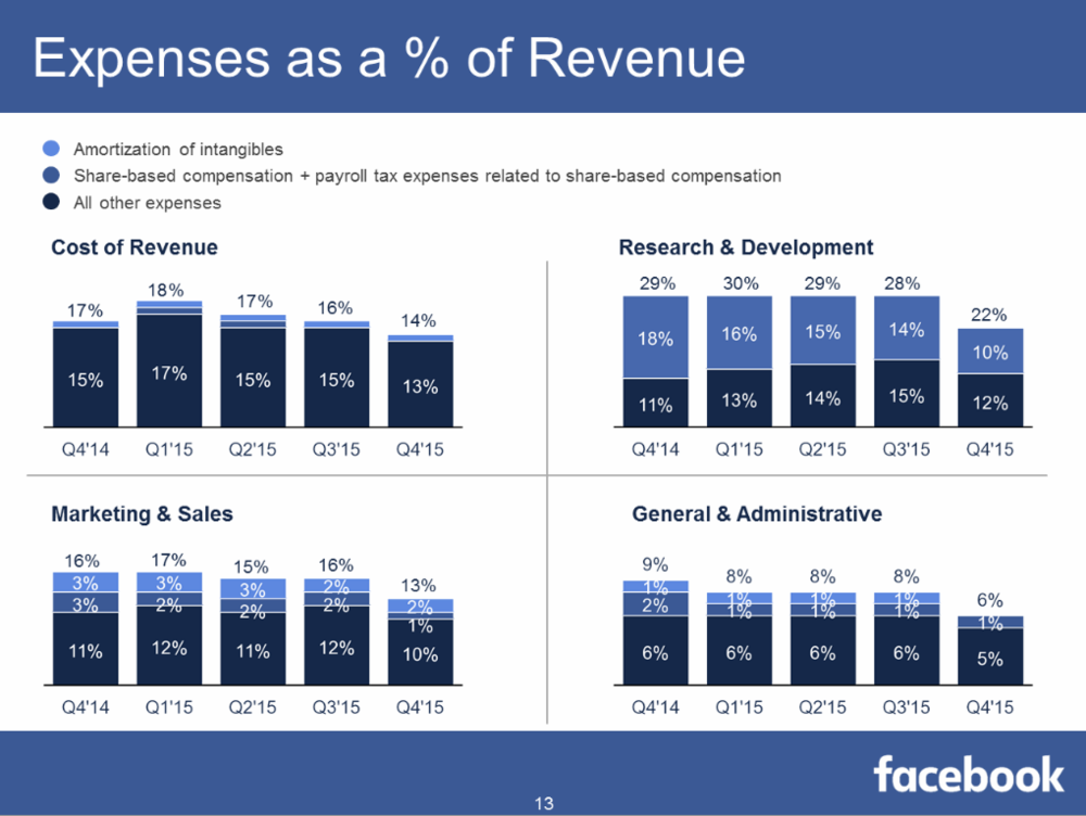 January_Facebook_Expenses.PNG