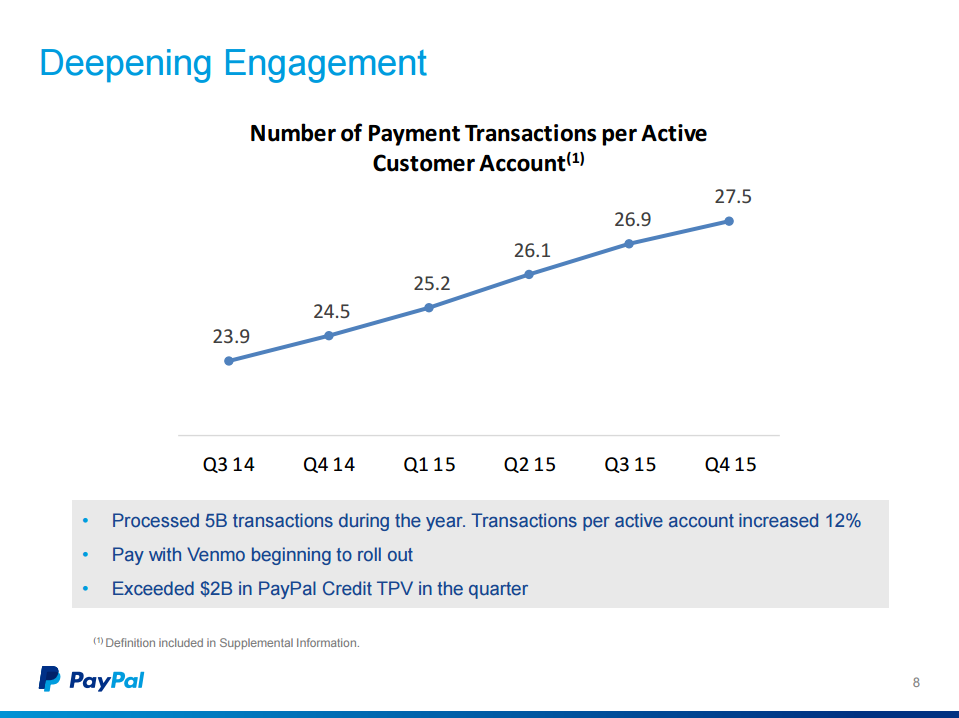 January_PayPal_Transactions.PNG