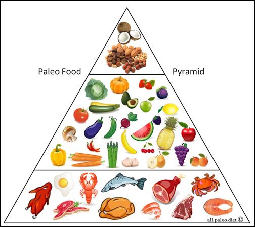 Paleo pyramid.png