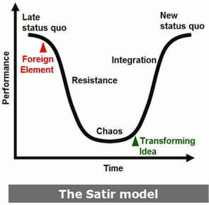 satire model