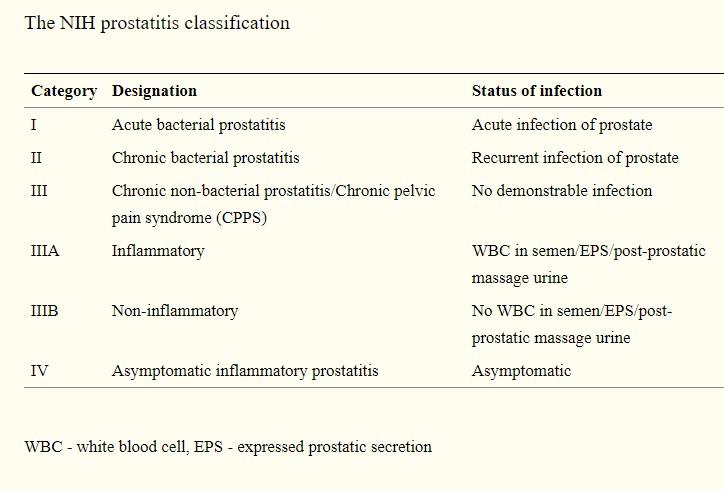 prostatitis index.jpg