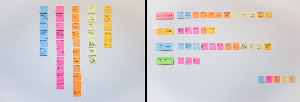 The users were grouped by colors, and their issues were presented on separate sticky notes. After organizing them by color, I proceeded to group the notes into similar issue 'buckets' to analyze the frequency of problems.