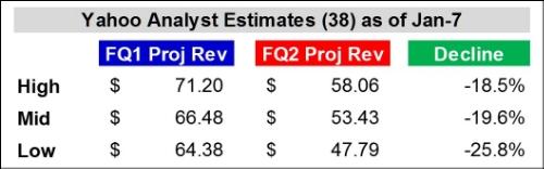 Yahoo Estimates.jpg