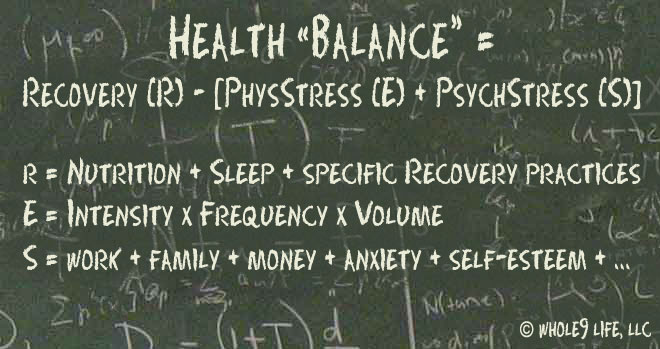 Health-Equation-1.jpg