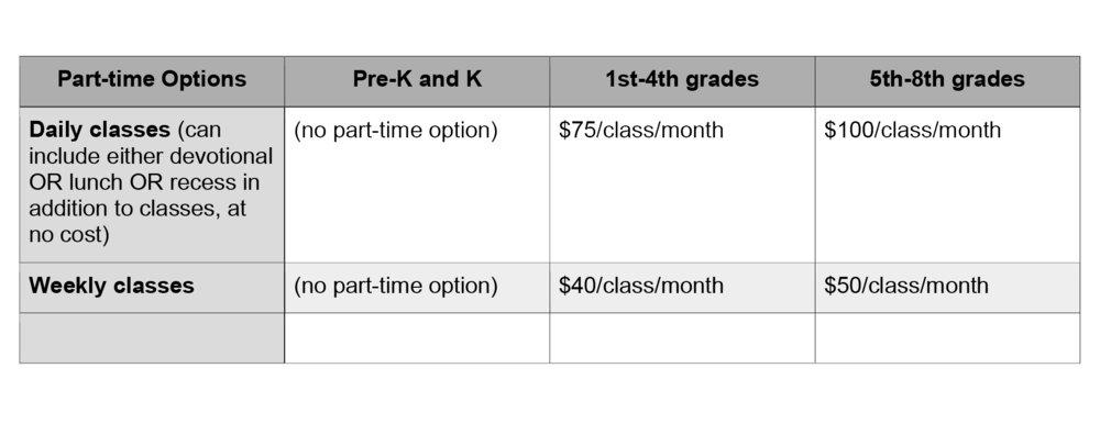 Part-time Fees.jpg