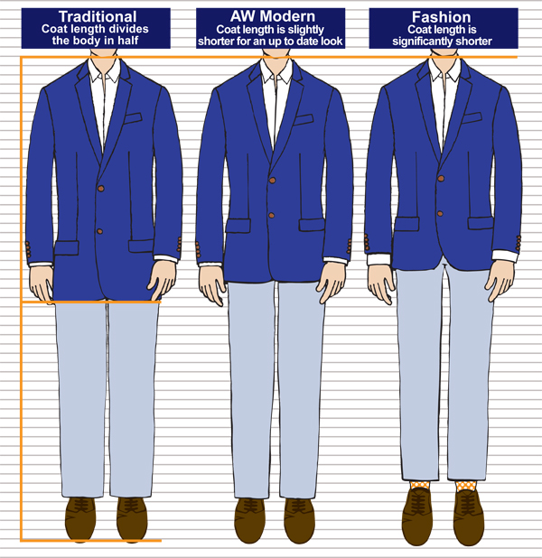 Help thread How short is too short for a suit jacket